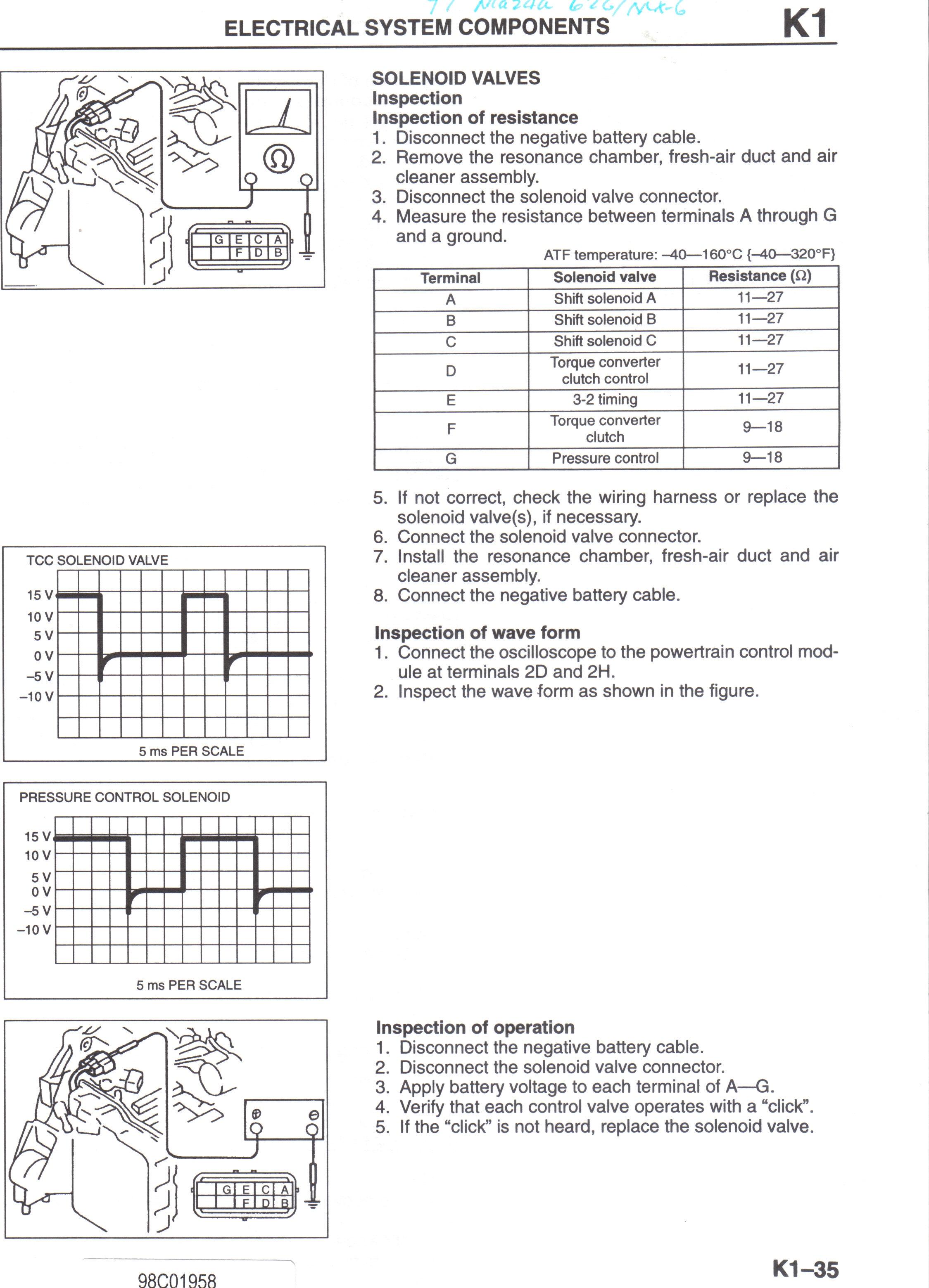 Us Mazda 626 Mx 6 Work Shop Manuals Scans 1997 Wsm 4af Wiring Harness K1 35 1329kb Aug 24 2014 060630 Am